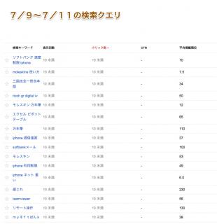 2013-07-11 22.17 のイメージ